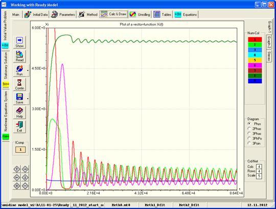 http://www.bionet.nsc.ru/files/2013/nauka/result/clip_image198.jpg