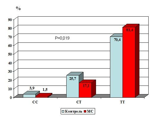 http://www.bionet.nsc.ru/files/2014/nauka/vajneyshie-rezultaty/14.jpg