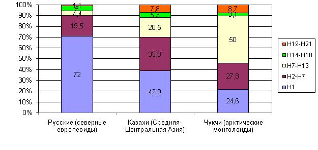 http://www.bionet.nsc.ru/files/2014/nauka/vajneyshie-rezultaty/58.jpg