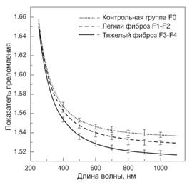 http://www.bionet.nsc.ru/files/2014/nauka/vajneyshie-rezultaty/70.jpg