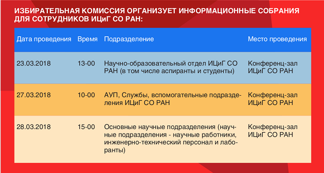 http://www.bionet.nsc.ru/files/2018/news/3-4-4.png