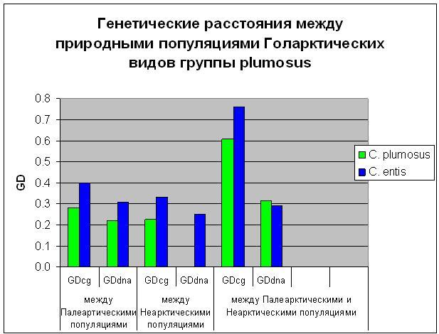 http://www.bionet.nsc.ru/images/important/15.JPG