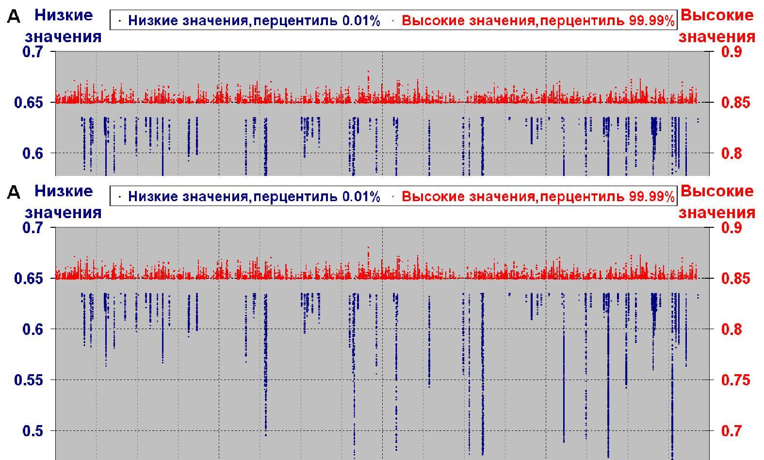 http://www.bionet.nsc.ru/images/important/5_1.JPG
