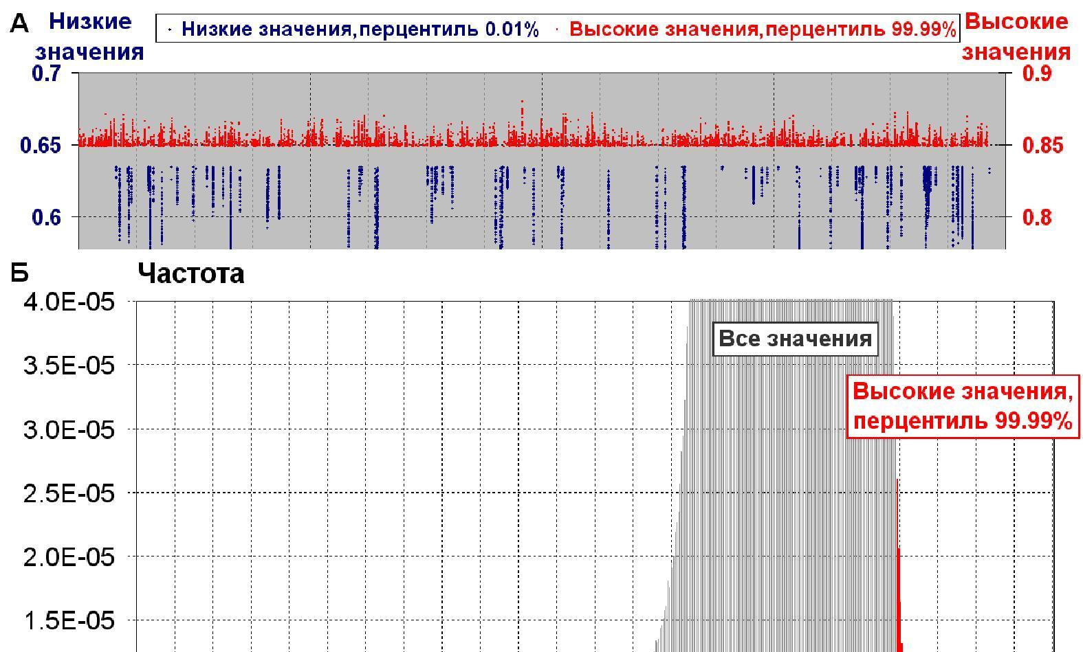 http://www.bionet.nsc.ru/images/important/5_2.JPG