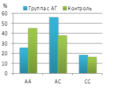 http://www.bionet.nsc.ru/images/important/index_clip_image002.png