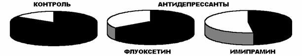 http://www.bionet.nsc.ru/images/important/result2005_033.jpg