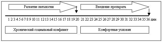 http://www.bionet.nsc.ru/images/imagesApplied/n10.jpg